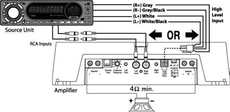Rockford Fosgate Speaker Wiring Diagram Best