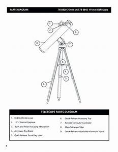 Telescope Parts Diagram