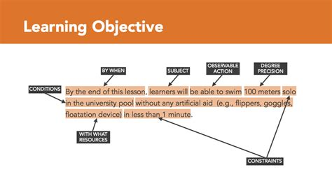 write effective learning objectives