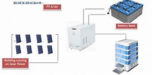 Solar Power Plant  Solar Power Plant Block Diagram