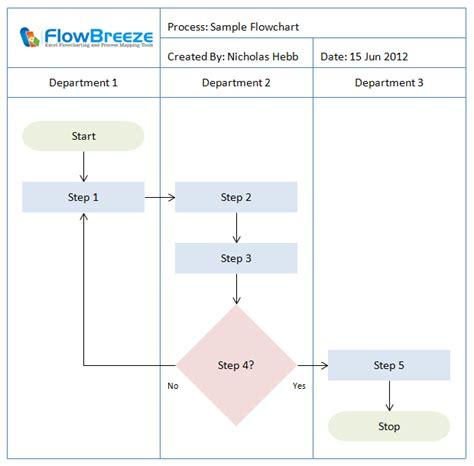 flowchart symbols defined business process map  flow chart symbols   meanings