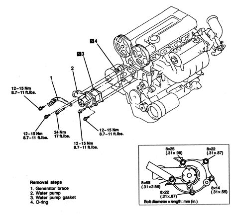 1964 Thunderbird Fuse Box Diagram by Diagrams Wiring 1963 Corvair Ignition Diagram Best
