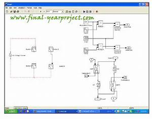 Simulation Of Single Phase Inverter With Pwm Using Matlab