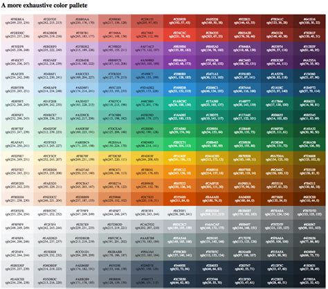 html5 colors html5 color code knowledge stack
