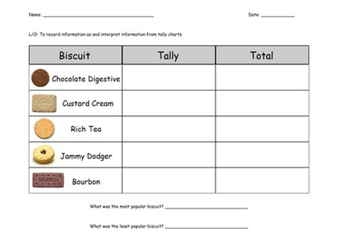 biscuit tally chart  jennah teaching resources