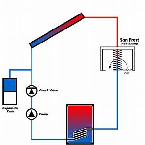 Space Heater Diagram