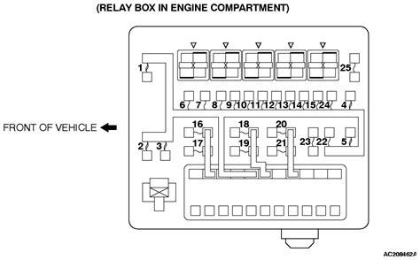 2005 Mitsubishi Endeavor Radio Wiring Diagram by Repair Guides