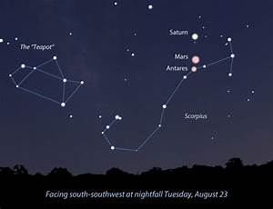 5 Days, 2 Spectacular Conjunctions - Universe Today
