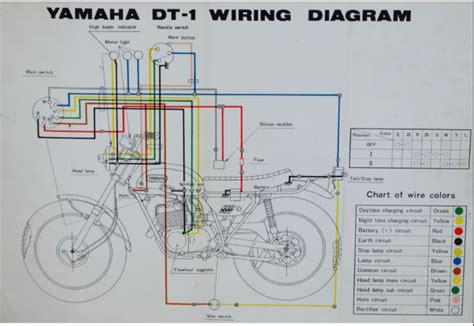 1968 dt1 stator wiring diagram help vintage enduro