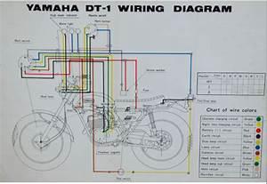 1968 Dt1 Stator Wiring Diagram  Help