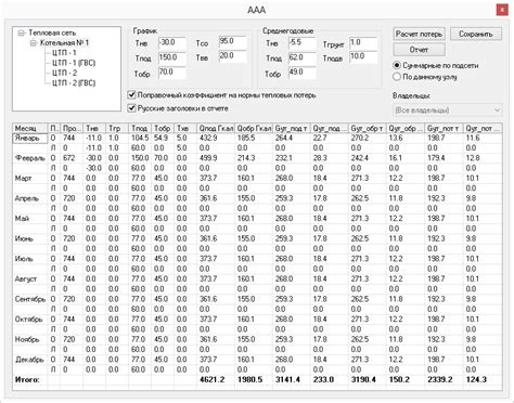 Экспертиза и расчет технологических потерь при передаче тепловой энергии