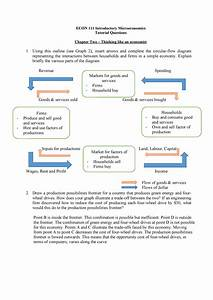 In A Simple Circular Flow Diagram Households Buy Goods And