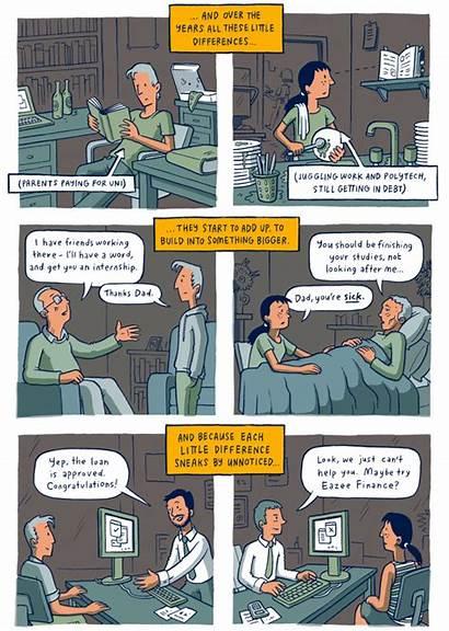 Comic Privilege Strip Simple Toby Morris Read