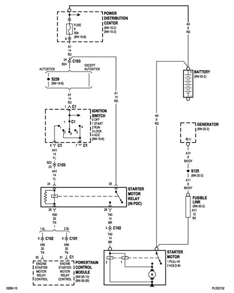 Dodge Neon Headlight Wiring Diagram by 2002 Dodge Neon Wont Crank When Bypass Starter Relay And