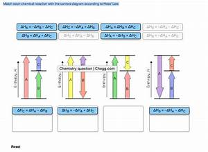 Solved  Match Each Chemical Reaction With The Correct Diag