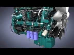 similiar volvo d13 engine oil filter diagram keywords volvo trucks oil filter system