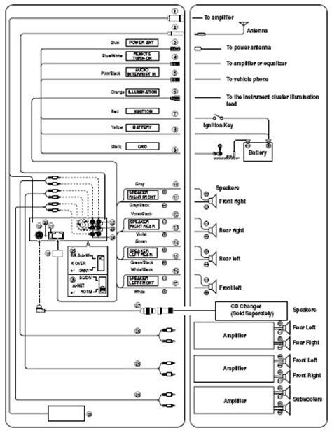 Wiring Diagram Car Audio Forumz The Forum