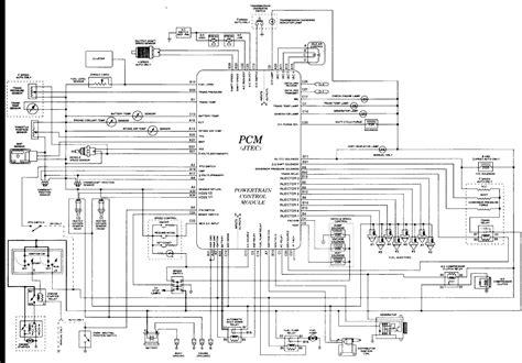 2003 Dodge Ram Trailer Wiring by Get 2016 Dodge Ram Trailer Wiring Diagram