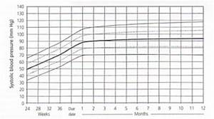 newborn growth chart care of the premature infant part i monitoring growth