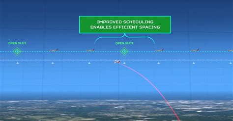NASA Air Traffic Management Demonstration Goes Live in ...