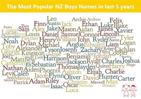 best names for baby the most popular baby names in new zealand 2014