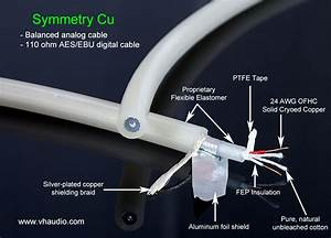 Audio Cables  Parts  And Tweaks For Audiophiles