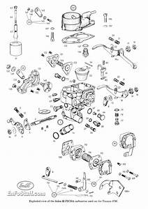 Slight Miss When Revving Up At Idle Renault 5 Gt Turbo - Page 1 - Engines  U0026 Drivetrain