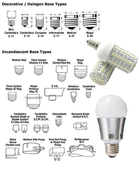 light bulb socket types light socket sizes www imgkid com the image kid has it