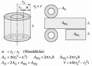 Durchmesser Berechnen Zylinder : formel durchmesser zylinder takvim kalender hd ~ Themetempest.com Abrechnung
