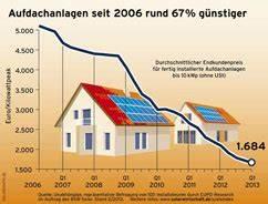 Kosten Photovoltaik 2017 : photovoltaik kosten aktuell 2019 monatlich aktualisiert ~ Frokenaadalensverden.com Haus und Dekorationen