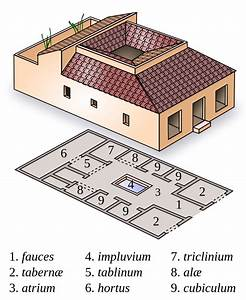 Labeled Diagram Of A Typical Roman Atrium House  In 2019