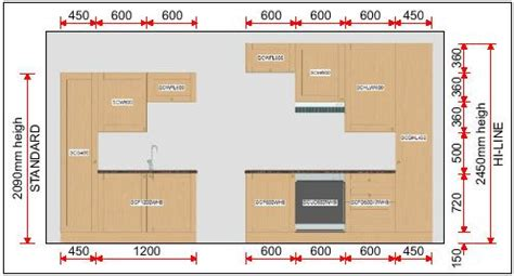 diycupboardscom diy kitchen units cape town