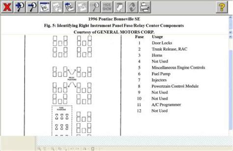1995 Pontiac Bonneville Fuse Box Location by Fuse Box My Car Is Used And The Only Owners Manual With