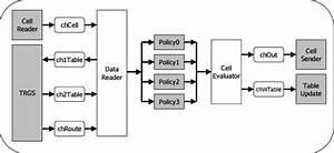 Atm Switch Block Diagram