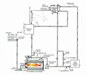 Steam Boiler  Burnham Steam Boiler Manual