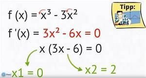 Bildweite Berechnen : hoch und tiefpunkte kurvendiskussion mathelounge ~ Themetempest.com Abrechnung