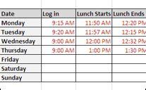 excel timesheet  lunch breaks easy
