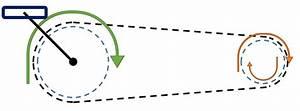 übersetzung Fahrrad Berechnen : fahrradtechnik bersetzung entfaltung gangschaltung ~ Themetempest.com Abrechnung