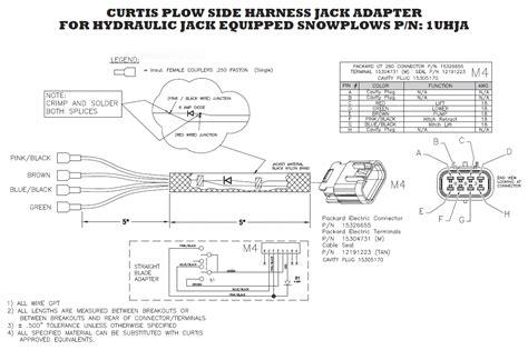 snowex salter wiring diagram free wiring diagram