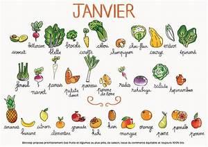 Fruits Legumes Saison : l gumes de saison d couvrez notre calendrier de ~ Melissatoandfro.com Idées de Décoration