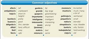 Common Spanish descriptive adjectives | Spanish Translator
