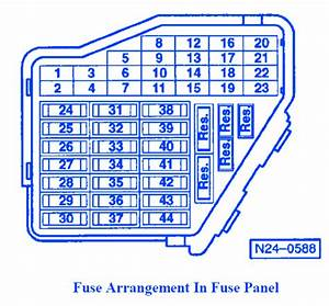 Vw Transporter Combi 2011 Fuse Box  Block Circuit Breaker Diagram  U00bb Carfusebox