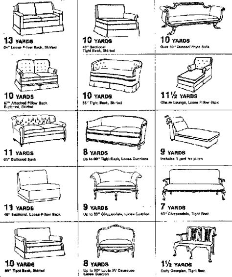 Upholstery Fabric Chart by Upholstery Fabric Guide To Yardage