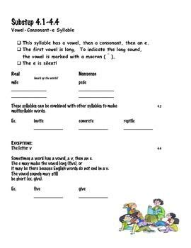 the spelling packet utilizes for decoding and