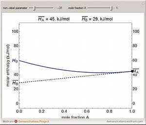 Molare Enthalpie Berechnen : wolfram demonstrations project ~ Themetempest.com Abrechnung
