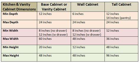 standard kitchen cabinet drawer depth kitchen cabinet size chart kitchen design photos