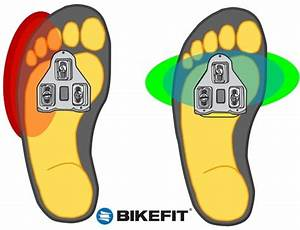 Why Do I Have Foot Pain In My Sidi Bike Shoes