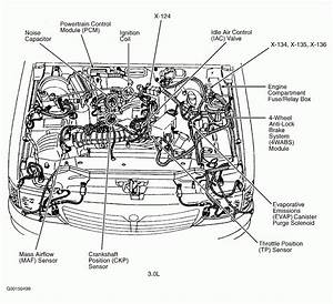 Ez Go Wiring Diagram Breakdown