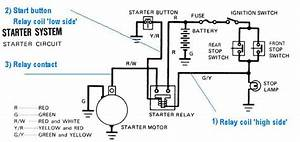 Electrical System Troubleshooting