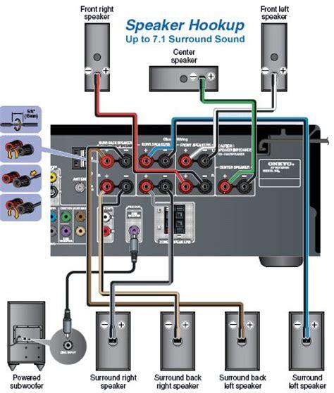 Wiring Speakers Into Tv - Not Lossing Wiring Diagram • on 8 ohm speaker parts, speakers in parallel diagram, how do speakers work diagram, 8 ohm speaker cable, ohm load diagram, 8 ohm speakers in parallel, dual voice coil speaker diagram, 4 ohm to 2 ohm diagram, 2 ohm wiring diagram, 8 ohm 3 watt speaker, 8 ohm subwoofer, 8 ohm speakers in series, 8 ohm speaker transformer, subwoofer connection diagram, 4 ohm wiring diagram, quad voice coil diagram, 8 ohm replacement speakers, 4 channel car amplifier diagram, speaker circuit diagram, bridging 4 channel amp diagram,
